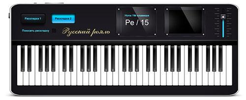Краткий обзор виртуальных пианино