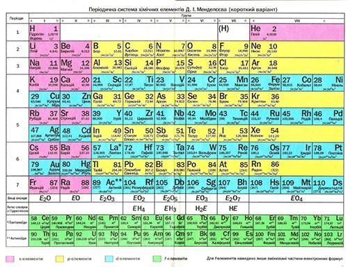 Календарь посевных работ на рассаду