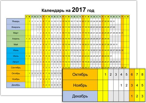 Календарная сетка полоской на 2017 год: скачать бесплатно