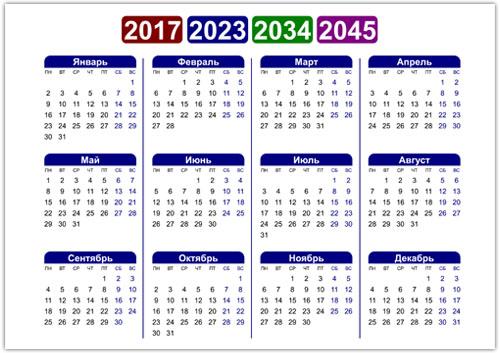 С каким годом совпадает календарь 2017