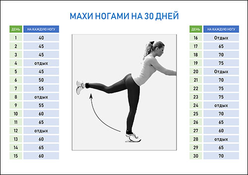Таблица махов ногами на 30 дней: скачать и распечатать
