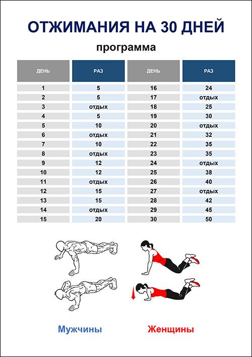 Таблица отжиманий на 30 дней: скачать и распечатать
