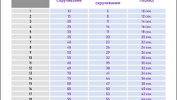 Таблица пресса на 30 дней: скачать и распечатать