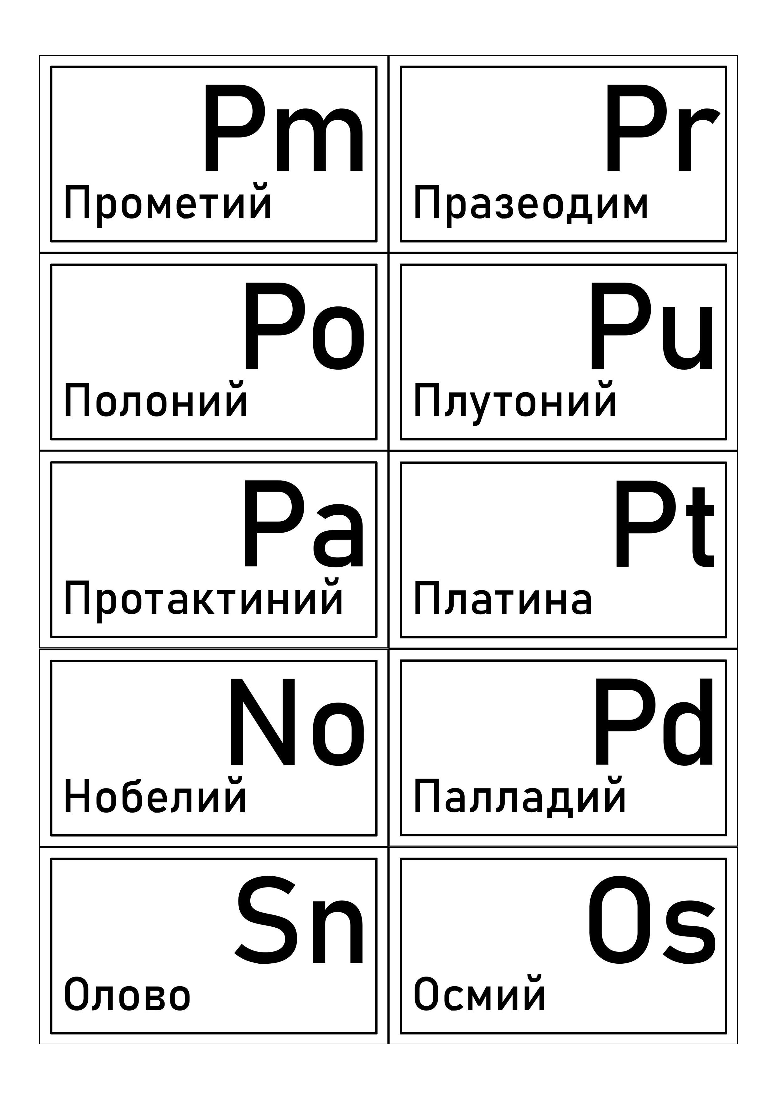 Карточки химических элементов распечатать shareware