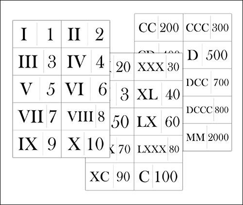 Карточки с римскими цифрами: скачать и распечатать