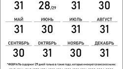Сколько дней в месяцах: наглядная таблица