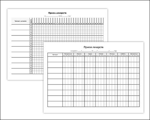 Таблица приема лекарств: скачать и распечатать образец