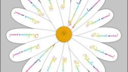 Ромашка с поздравлениями на лепестках: скачать и распечатать шаблон