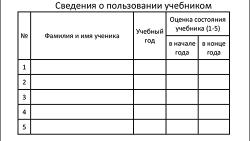 Таблица о состоянии учебника: скачать и распечатать