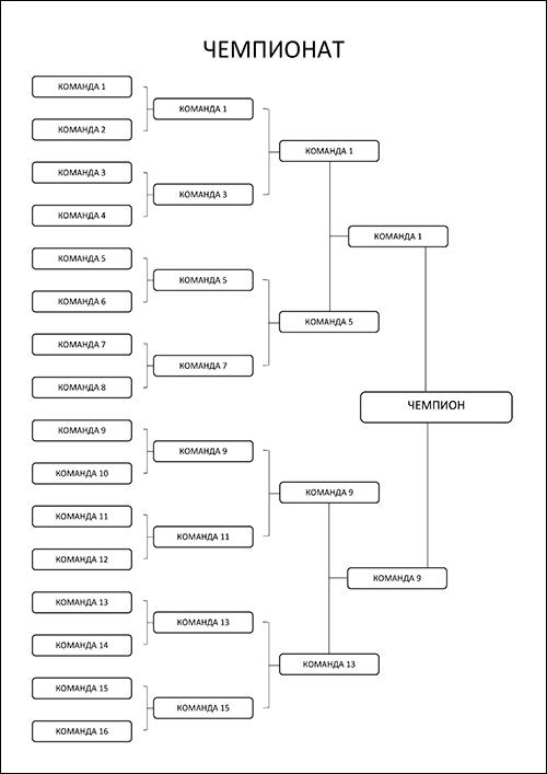Образец турнирной таблицы: скачать и распечатать