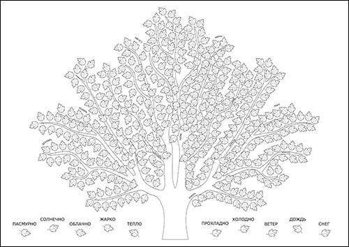 Дерево погоды: скачать и распечатать