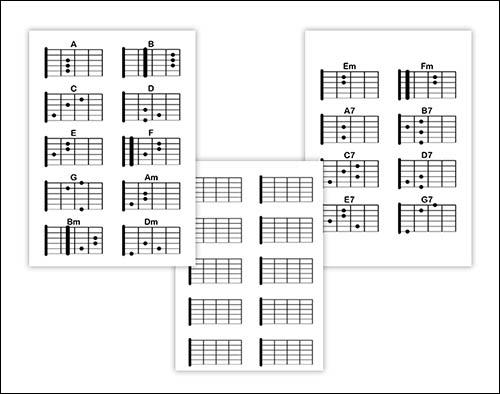 Основные аккорды для гитары: скачать и распечатать