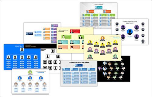 Организационная диаграмма: скачать и распечатать
