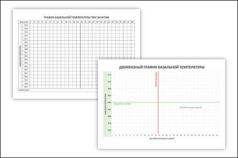 График базальной температуры: скачать и распечатать